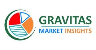 Gravitas Market Insights