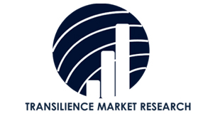 Transilience Market Research